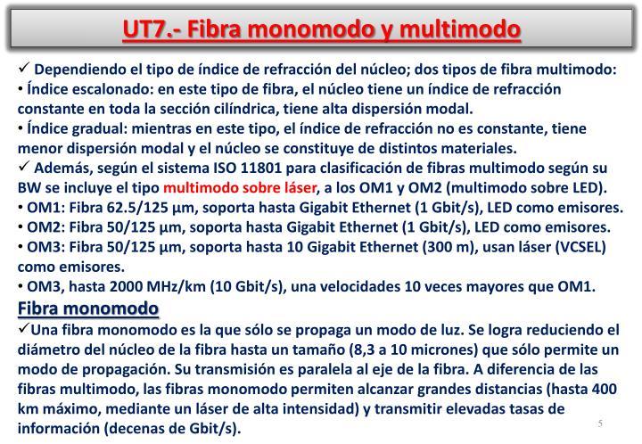 UT7.- Fibra