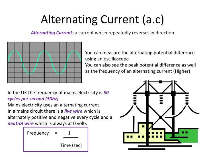 Alternating Current (a.c)