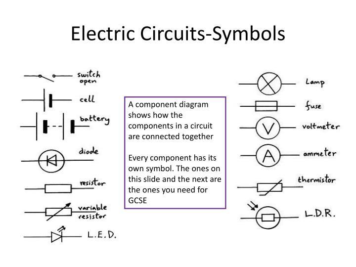 Electric Circuits-Symbols
