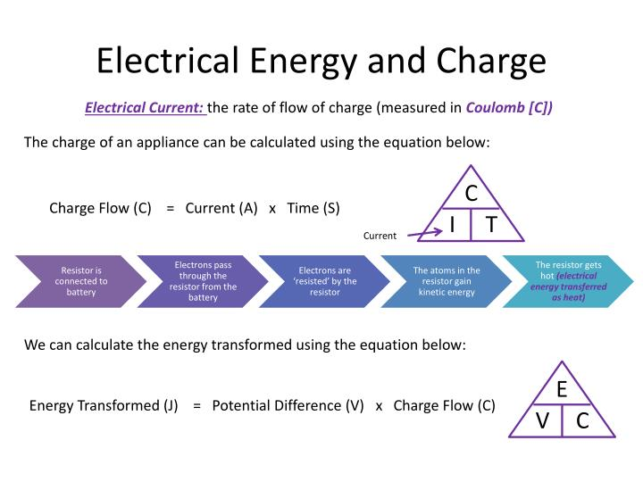 Electrical Energy and Charge