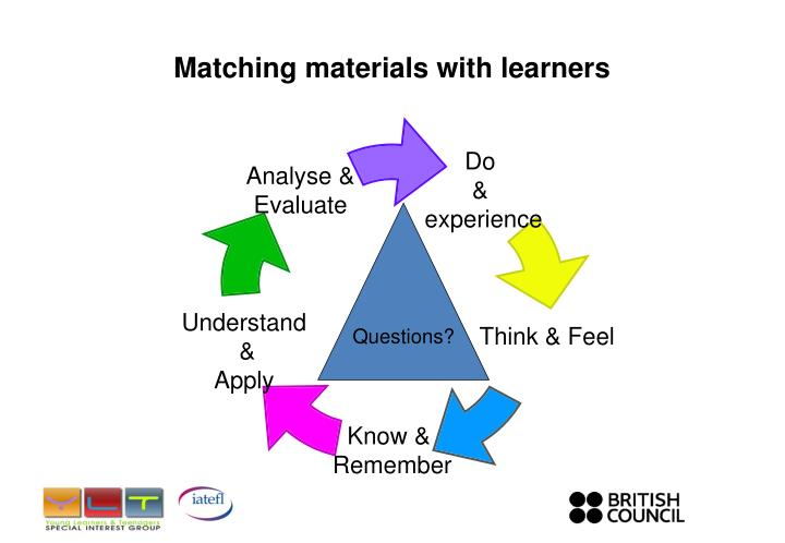 Matching materials with learners