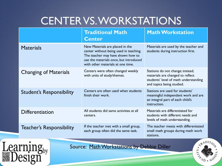 Center vs. Workstations
