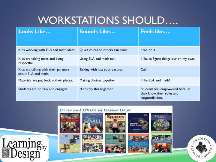 Workstations should….