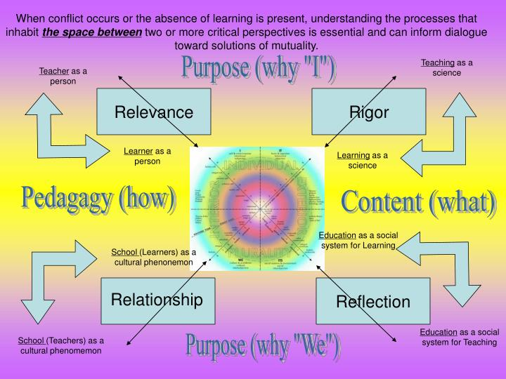 When conflict occurs or the absence of learning is present, understanding the processes that inhabit