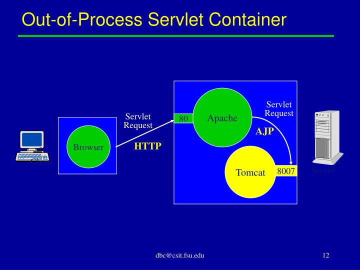 Out-of-Process Servlet Container
