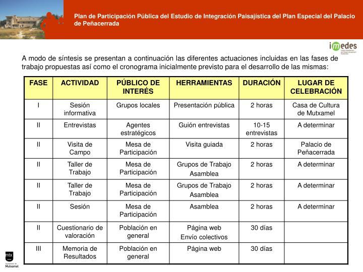 A modo de síntesis se presentan a continuación las diferentes actuaciones incluidas en las fases de trabajo propuestas así como el cronograma inicialmente previsto para el desarrollo de las mismas: