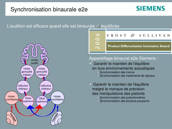 Synchronisation binaurale e2e