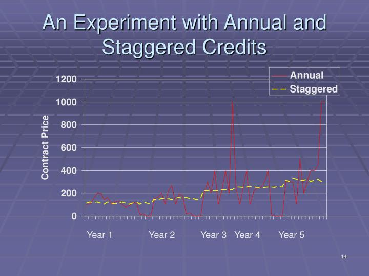 An Experiment with Annual and Staggered Credits