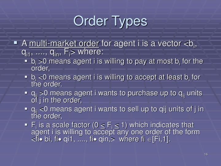Order Types
