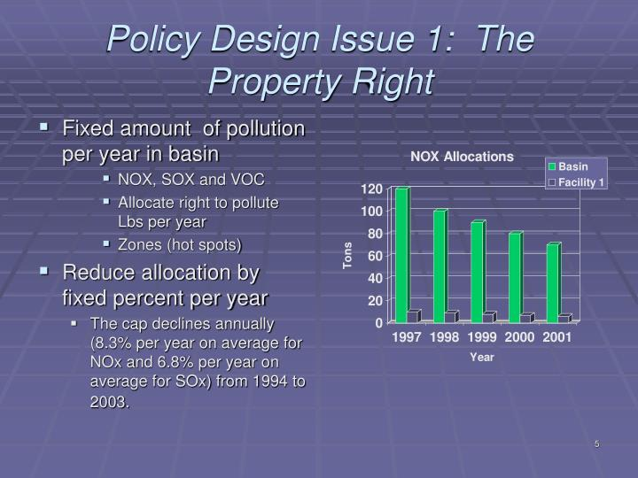 Policy Design Issue 1:  The Property Right