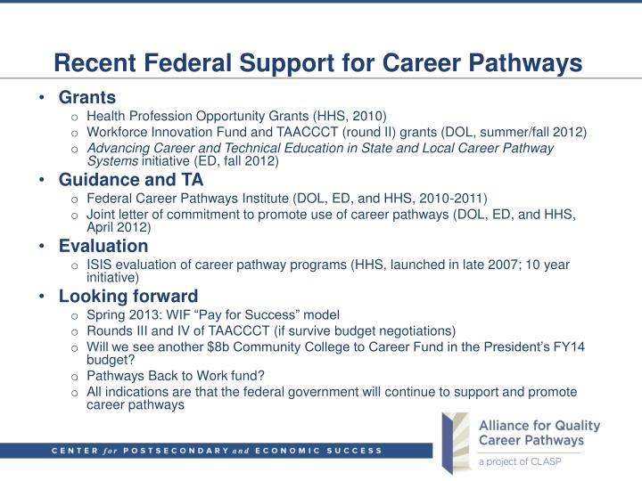 Recent Federal Support for Career Pathways