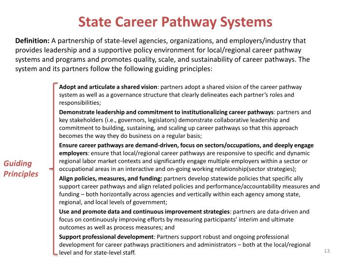 State Career Pathway Systems
