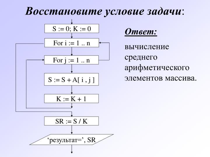 S := 0; K := 0