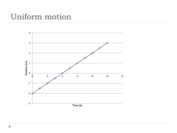 Uniform motion