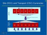 silo dcc and transport csc currencies