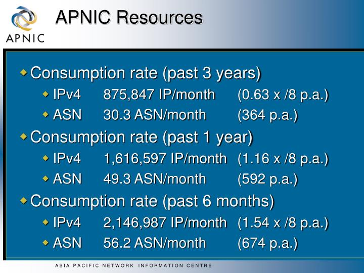 APNIC Resources