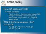 apnic staffing1
