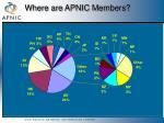 where are apnic members