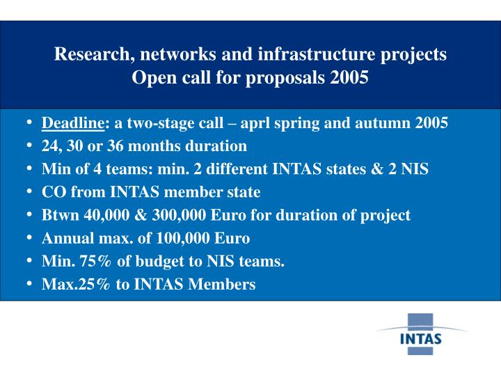 Research, networks and infrastructure projects