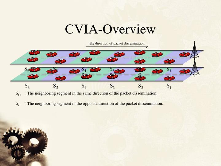 CVIA-Overview
