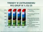 trendy w zatrudnieniu wg grup w eu 25