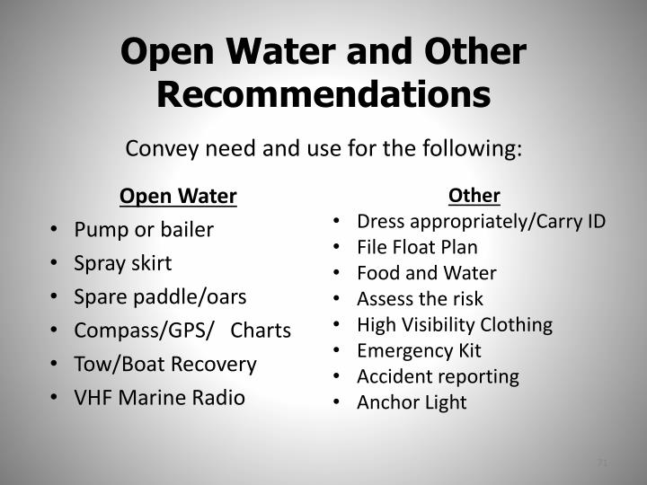 Open Water and Other Recommendations