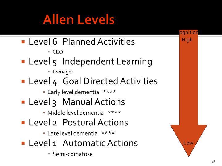 Allen Levels