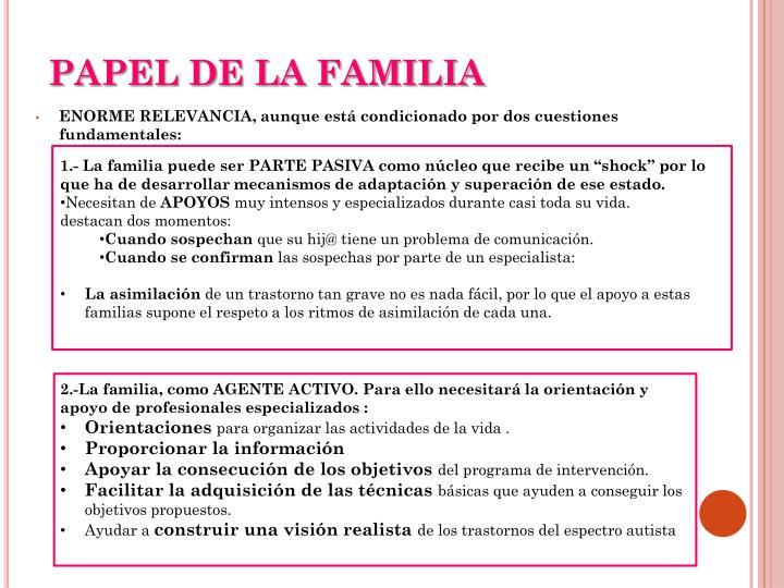 PAPEL DE LA FAMILIA