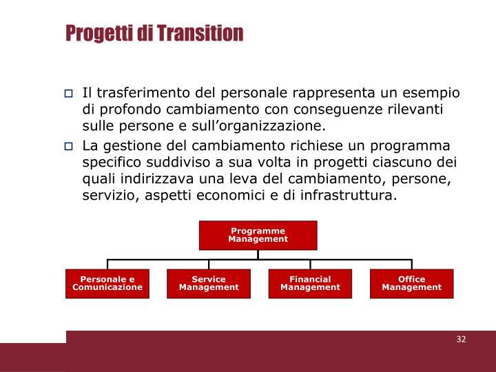 Progetti di Transition