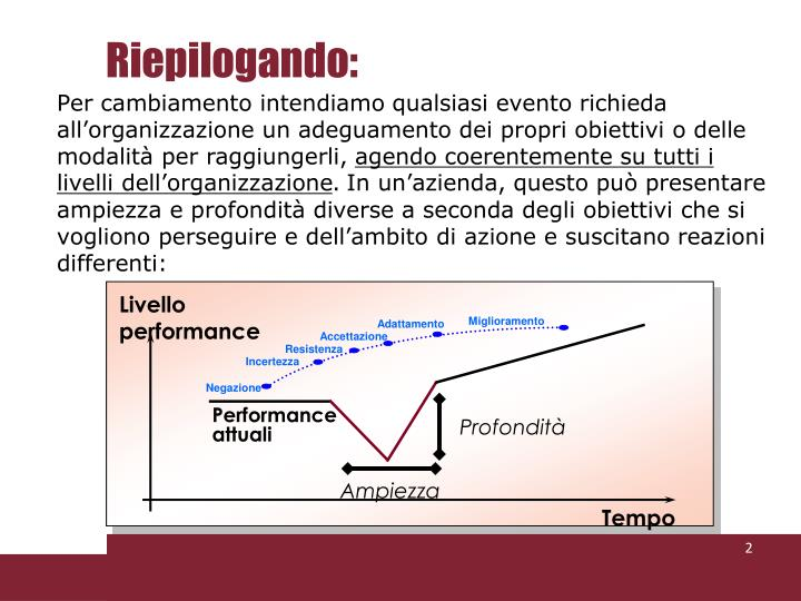Livello performance
