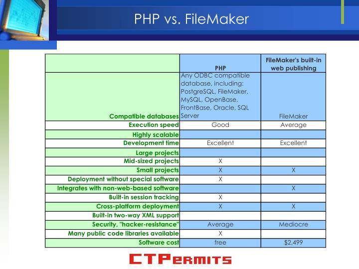 PHP vs. FileMaker