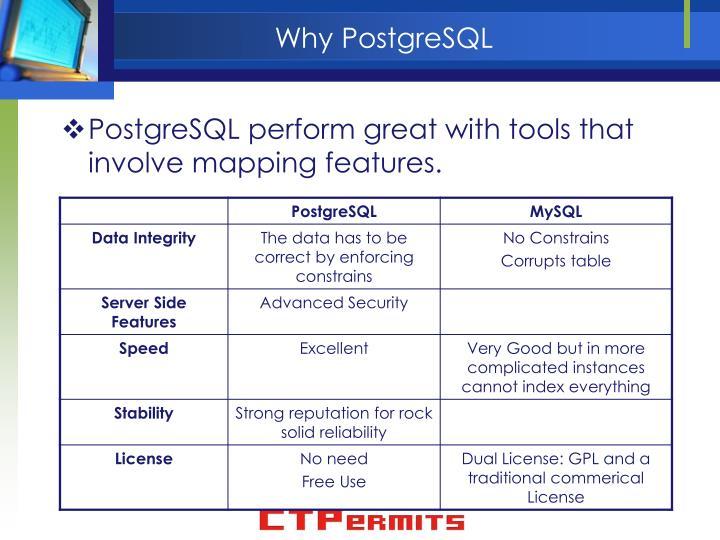 Why PostgreSQL
