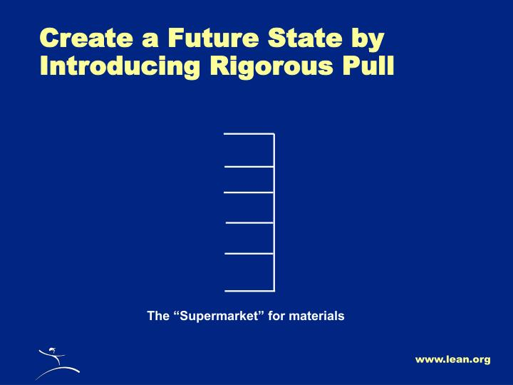 Create a Future State by Introducing Rigorous Pull