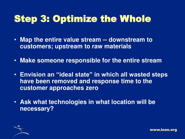 Step 3: Optimize the Whole