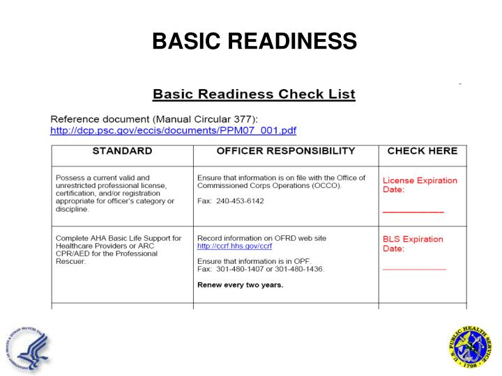 BASIC READINESS