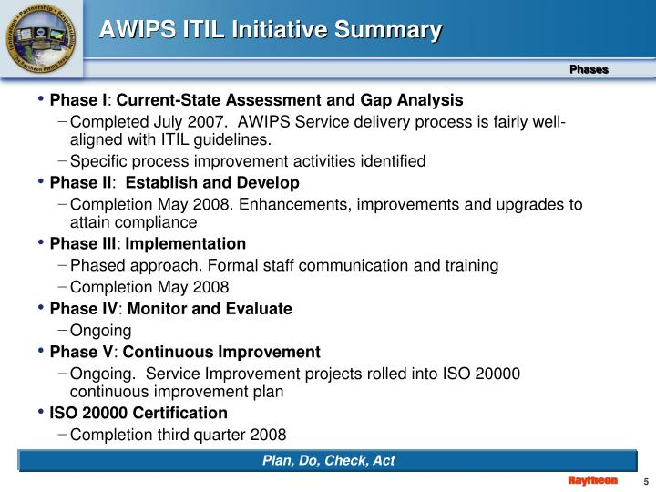 AWIPS ITIL Initiative Summary