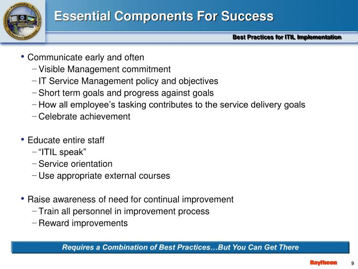 Essential Components For Success
