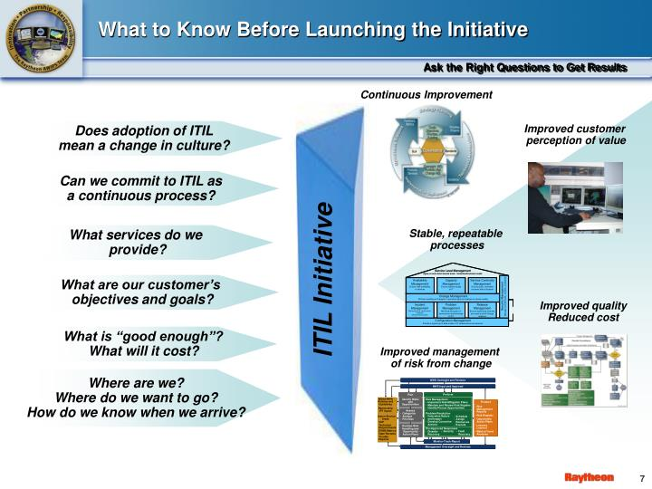 What to Know Before Launching the Initiative