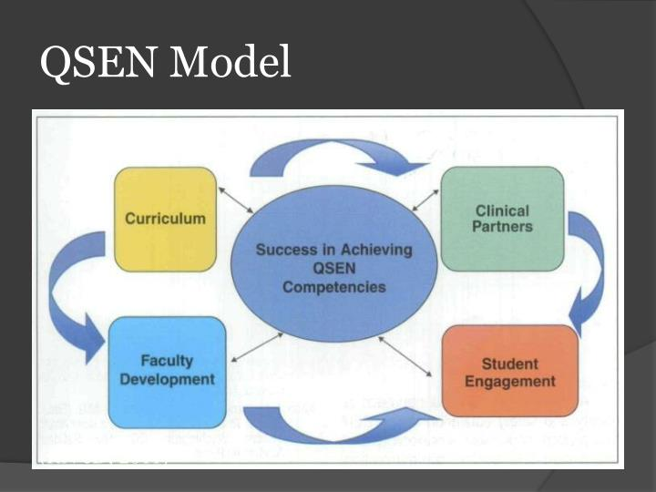 Ppt Qsen Powerpoint Presentation Id 3836820