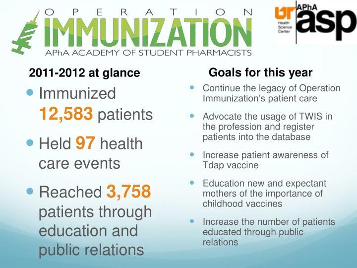Immunized