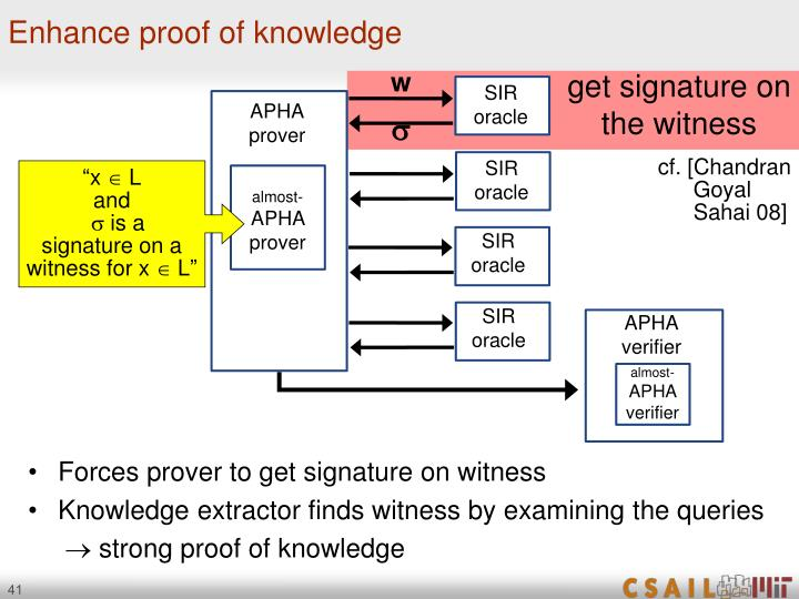 Enhance proof of knowledge