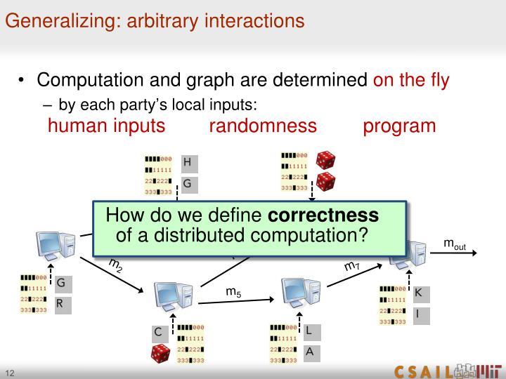 Generalizing: arbitrary interactions