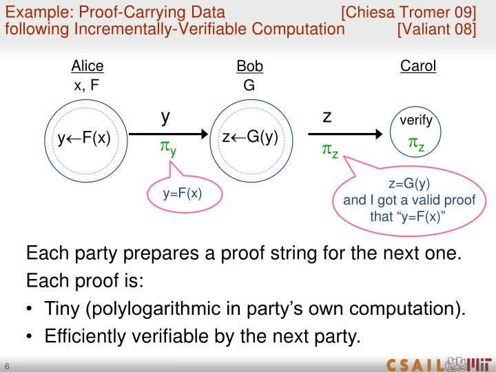 Example: Proof-Carrying Data