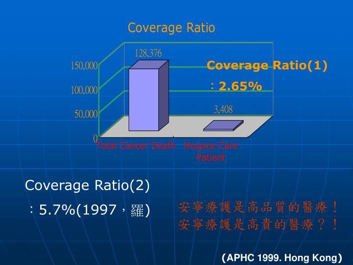 Coverage Ratio(1)