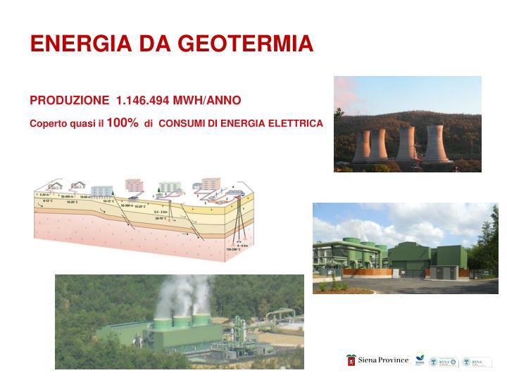 ENERGIA DA GEOTERMIA