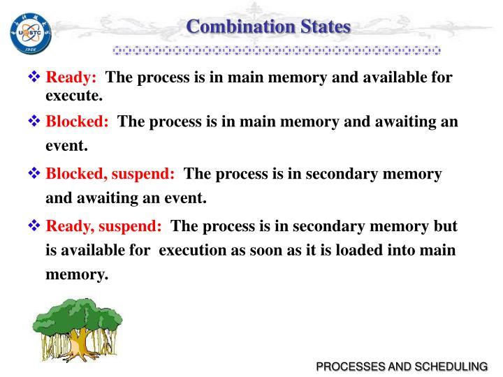 Combination States