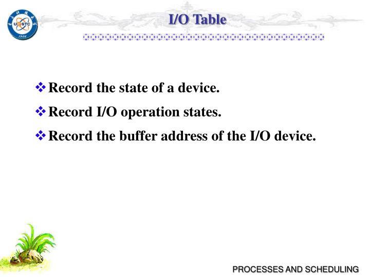 I/O Table