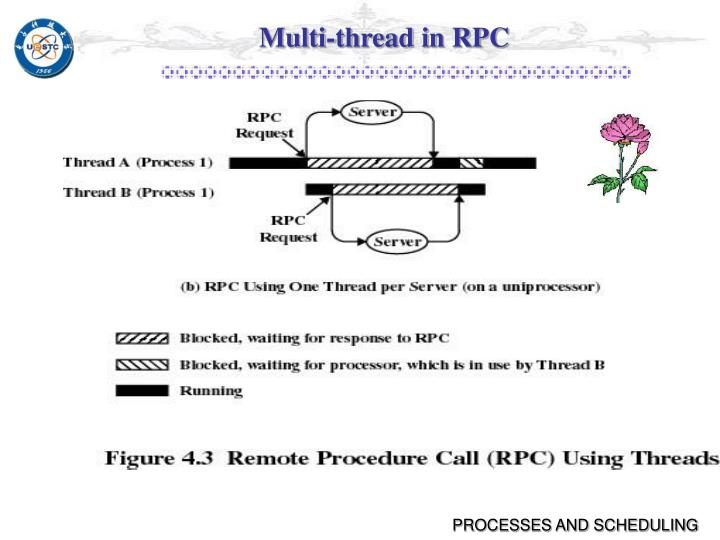 Multi-thread in RPC