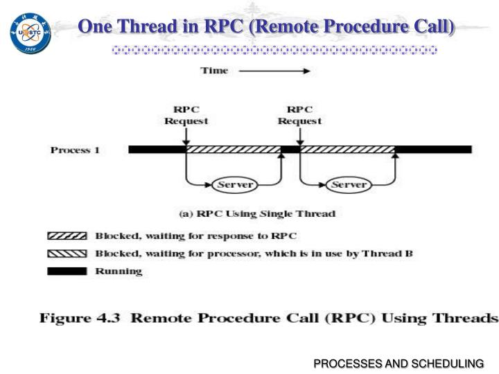 One Thread in RPC (Remote Procedure Call)