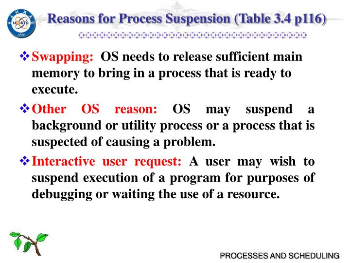 Reasons for Process Suspension (Table 3.4 p116)